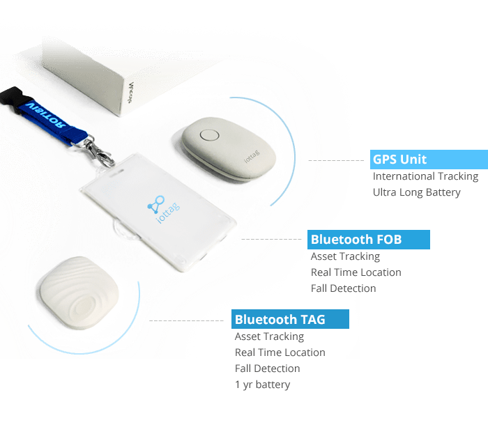 iottag Asset Tracking